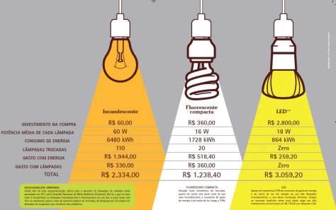 lampadas-economicas-Pop1